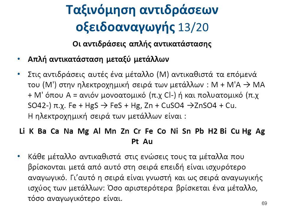 Ταξινόμηση αντιδράσεων οξειδοαναγωγής 13/20 Οι αντιδράσεις απλής αντικατάστασης Απλή αντικατάσταση μεταξύ μετάλλων Στις αντιδράσεις αυτές ένα μέταλλο