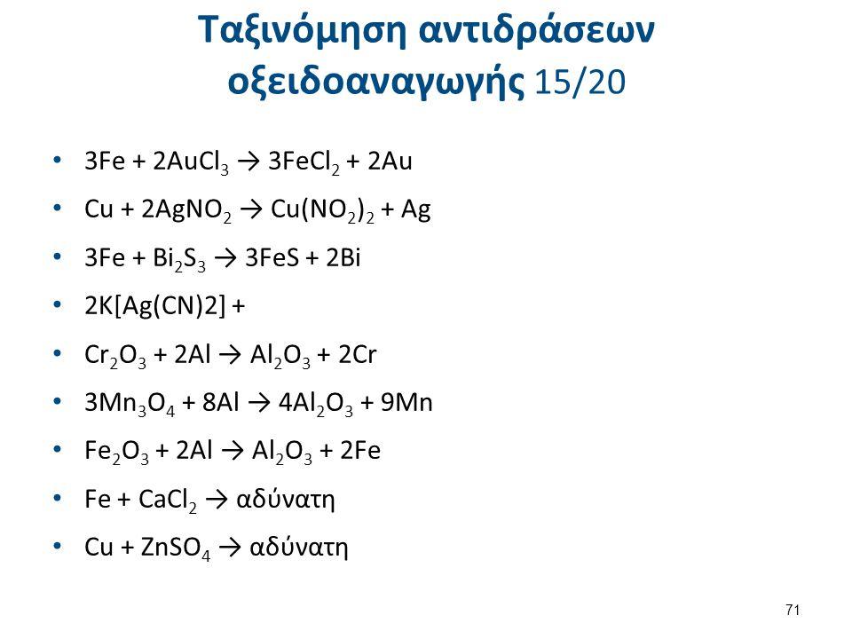 Ταξινόμηση αντιδράσεων οξειδοαναγωγής 15/20 3Fe + 2AuCl 3 → 3FeCl 2 + 2Au Cu + 2AgNO 2 → Cu(NO 2 ) 2 + Ag 3Fe + Bi 2 S 3 → 3FeS + 2Bi 2K[Ag(CN)2] + Cr
