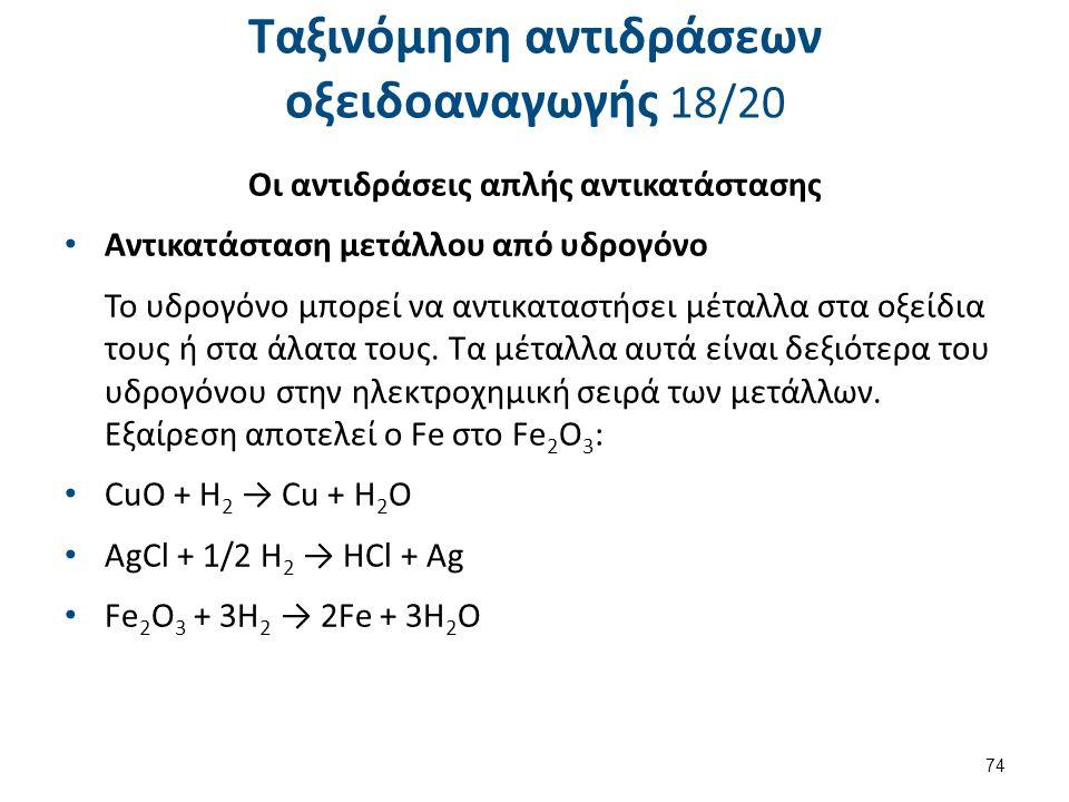 Ταξινόμηση αντιδράσεων οξειδοαναγωγής 18/20 Οι αντιδράσεις απλής αντικατάστασης Αντικατάσταση μετάλλου από υδρογόνο Το υδρογόνο μπορεί να αντικαταστήσ
