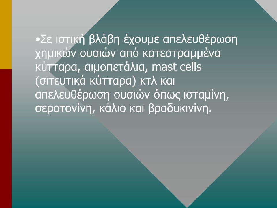 Σε ιστική βλάβη έχουμε απελευθέρωση χημικών ουσιών από κατεστραμμένα κύτταρα, αιμοπετάλια, mast cells (σιτευτικά κύτταρα) κτλ και απελευθέρωση ουσιών