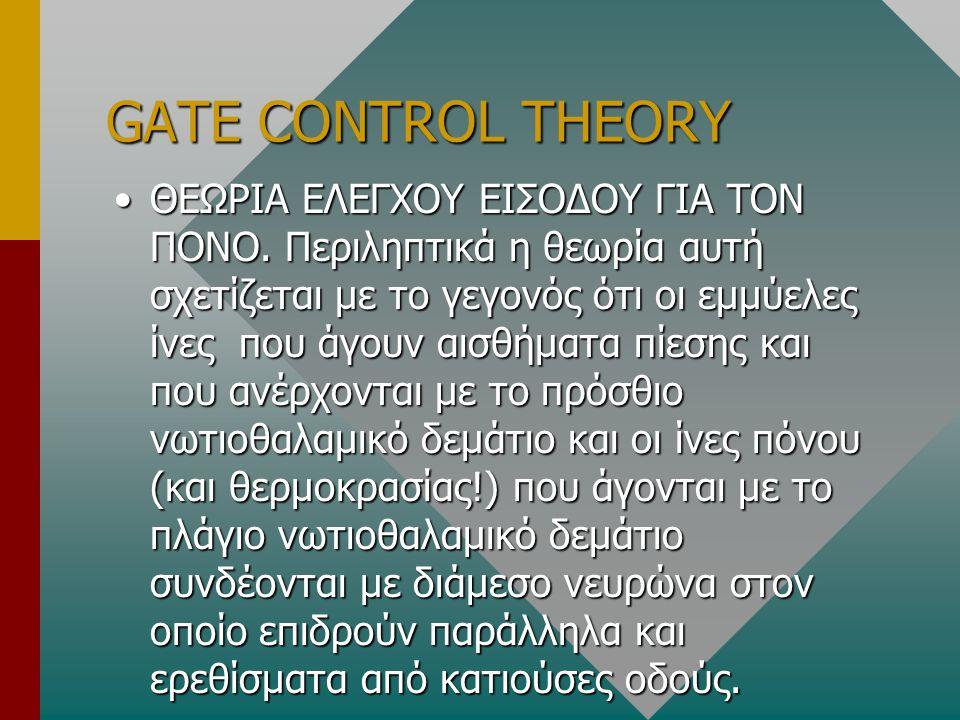 GATE CONTROL THEORY ΘΕΩΡΙΑ ΕΛΕΓΧΟΥ ΕΙΣΟΔΟΥ ΓΙΑ ΤΟΝ ΠΟΝΟ. Περιληπτικά η θεωρία αυτή σχετίζεται με το γεγονός ότι οι εμμύελες ίνες που άγουν αισθήματα π