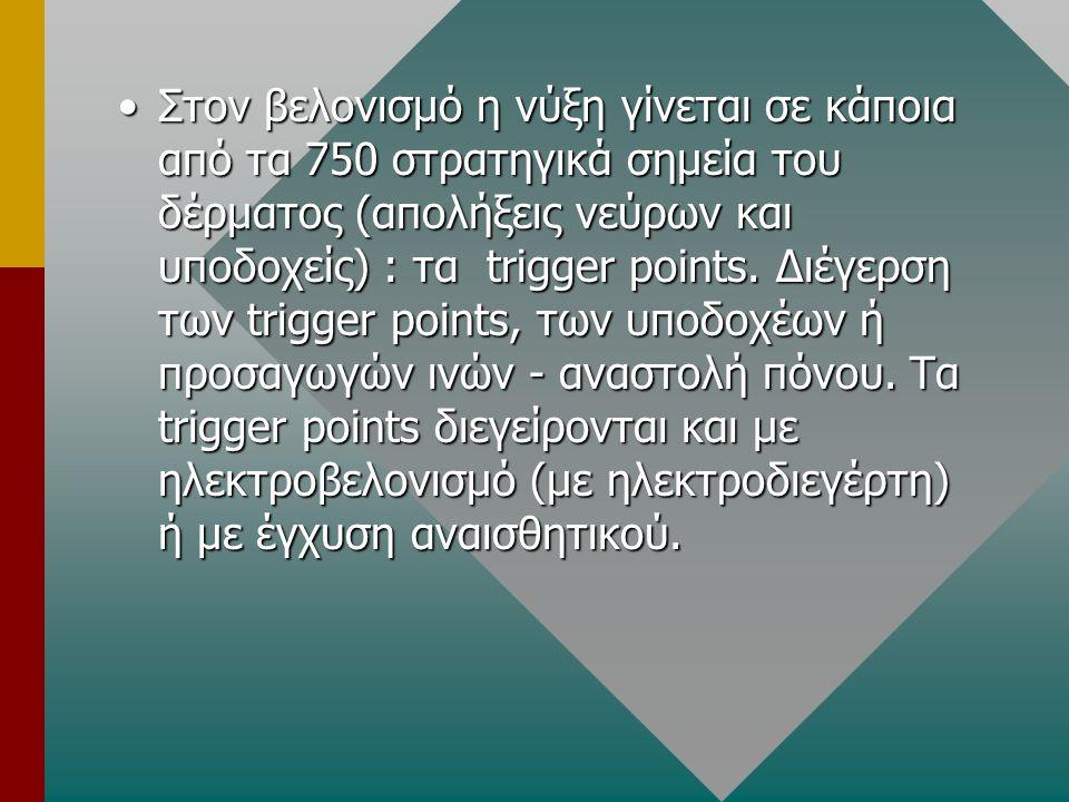 Στον βελονισμό η νύξη γίνεται σε κάποια από τα 750 στρατηγικά σημεία του δέρματος (απολήξεις νεύρων και υποδοχείς) : τα trigger points. Διέγερση των t