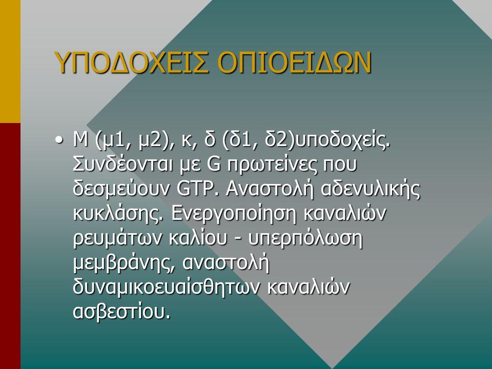 ΥΠΟΔΟΧΕΙΣ ΟΠΙΟΕΙΔΩΝ Μ (μ1, μ2), κ, δ (δ1, δ2)υποδοχείς. Συνδέονται με G πρωτείνες που δεσμεύουν GTP. Αναστολή αδενυλικής κυκλάσης. Ενεργοποίηση καναλι