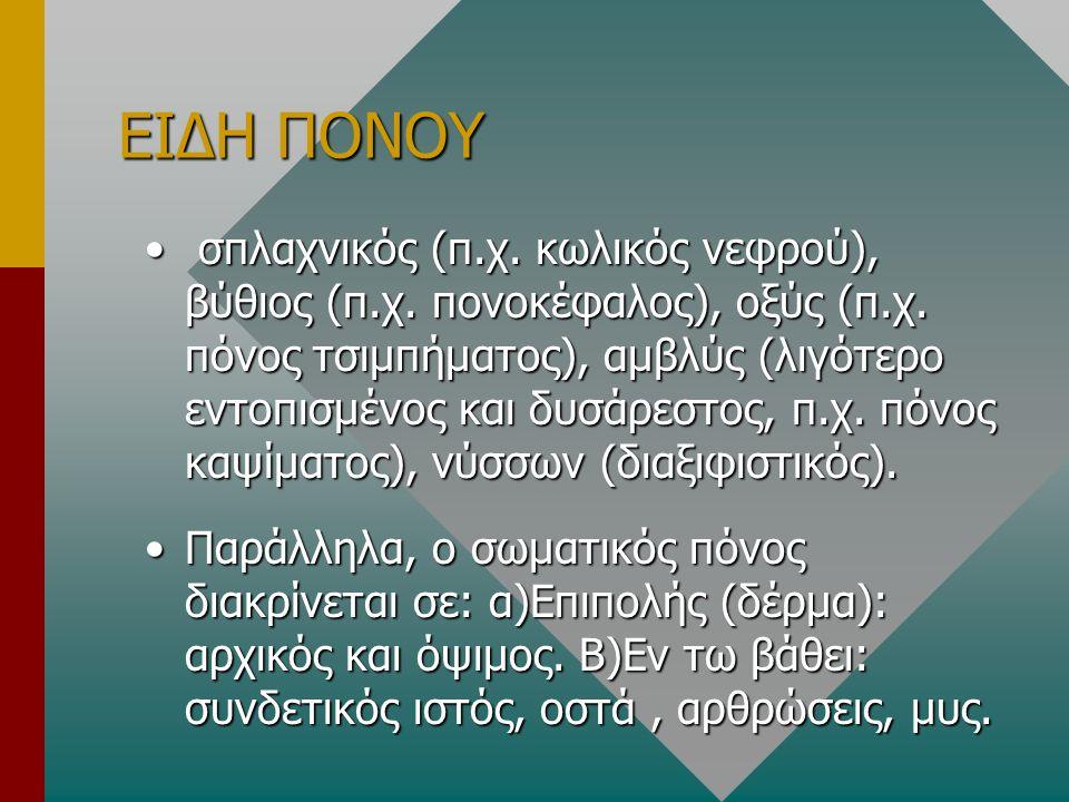 ΕΙΔΗ ΠΟΝΟΥ σπλαχνικός (π.χ. κωλικός νεφρού), βύθιος (π.χ. πονοκέφαλος), οξύς (π.χ. πόνος τσιμπήματος), αμβλύς (λιγότερο εντοπισμένος και δυσάρεστος, π