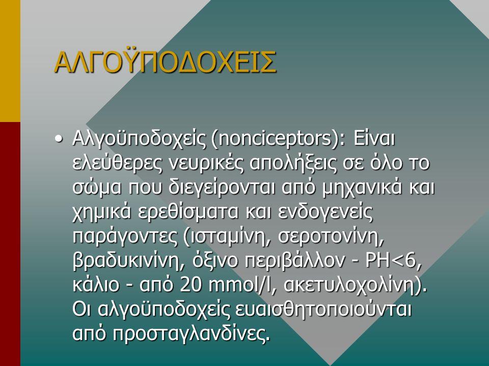 ΑΛΓΟΫΠΟΔΟΧΕΙΣ Αλγοϋποδοχείς (nonciceptors): Είναι ελεύθερες νευρικές απολήξεις σε όλο το σώμα που διεγείρονται από μηχανικά και χημικά ερεθίσματα και