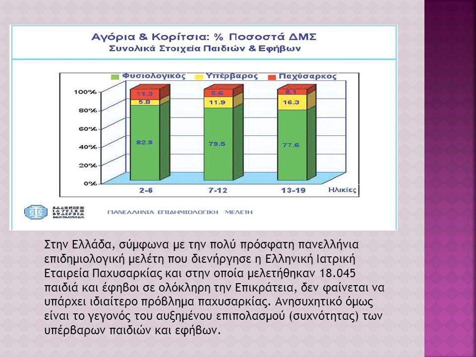Στην Ελλάδα, σύμφωνα με την πολύ πρόσφατη πανελλήνια επιδημιολογική μελέτη που διενήργησε η Ελληνική Ιατρική Εταιρεία Παχυσαρκίας και στην οποία μελετ