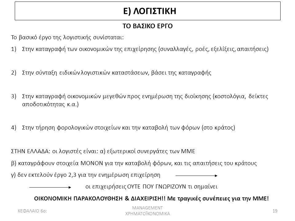 ΚΕΦΑΛΑΙΟ 6ο: MANAGEMENT ΧΡΗΜΑΤΟΪΚΟΝΟΜΙΚΑ 19 Ε) ΛΟΓΙΣΤΙΚΗ ΤΟ ΒΑΣΙΚΟ ΕΡΓΟ Το βασικό έργο της λογιστικής συνίσταται: 1)Στην καταγραφή των οικονομικών της επιχείρησης (συναλλαγές, ροές, εξελίξεις, απαιτήσεις) 2)Στην σύνταξη ειδικών λογιστικών καταστάσεων, βάσει της καταγραφής 3)Στην καταγραφή οικονομικών μεγεθών προς ενημέρωση της διοίκησης (κοστολόγια, δείκτες αποδοτικότητας κ.α.) 4)Στην τήρηση φορολογικών στοιχείων και την καταβολή των φόρων (στο κράτος) ΣΤΗΝ ΕΛΛΑΔΑ: οι λογιστές είναι: α) εξωτερικοί συνεργάτες των ΜΜΕ β) καταγράφουν στοιχεία ΜΟΝΟΝ για την καταβολή φόρων, και τις απαιτήσεις του κράτους γ) δεν εκτελούν έργο 2,3 για την ενημέρωση επιχείρηση οι επιχειρήσεις ΟΥΤΕ ΠΟΥ ΓΝΩΡΙΖΟΥΝ τι σημαίνει ΟΙΚΟΝΟΜΙΚΗ ΠΑΡΑΚΟΛΟΥΘΗΣΗ & ΔΙΑΧΕΙΡΙΣΗ!.