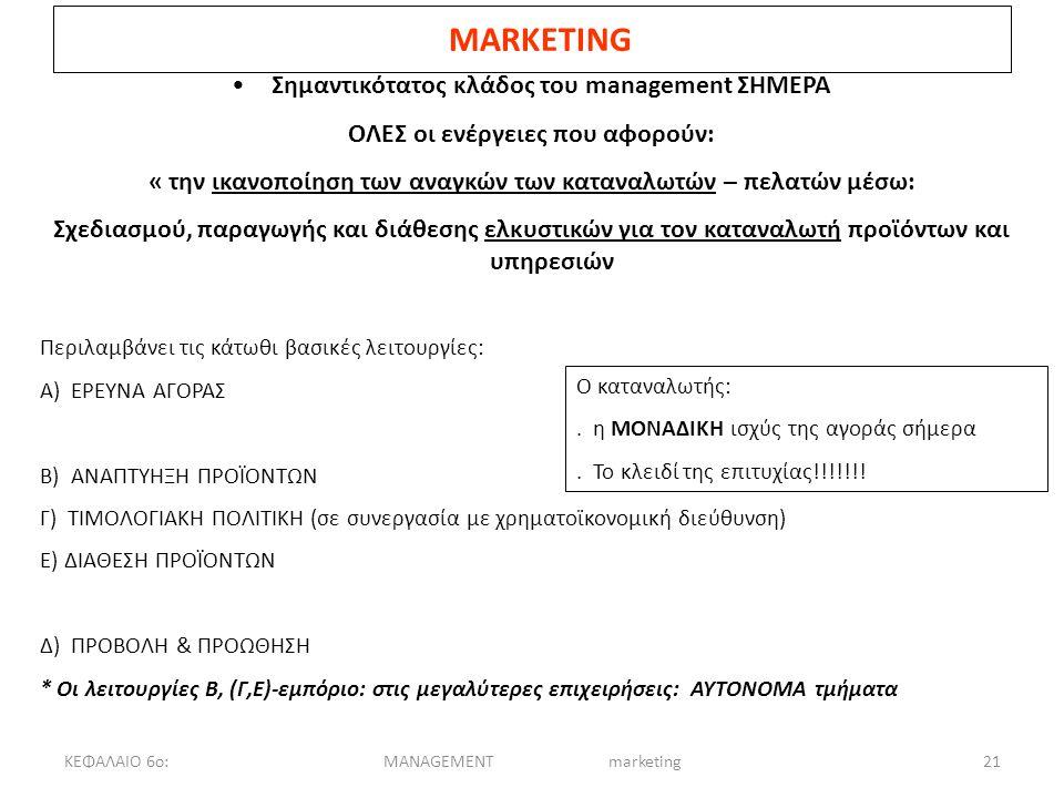 ΚΕΦΑΛΑΙΟ 6ο:MANAGEMENT marketing21 MARKETING Σημαντικότατος κλάδος του management ΣΗΜΕΡΑ ΟΛΕΣ οι ενέργειες που αφορούν: « την ικανοποίηση των αναγκών των καταναλωτών – πελατών μέσω: Σχεδιασμού, παραγωγής και διάθεσης ελκυστικών για τον καταναλωτή προϊόντων και υπηρεσιών Περιλαμβάνει τις κάτωθι βασικές λειτουργίες: Α) ΕΡΕΥΝΑ ΑΓΟΡΑΣ Β) ΑΝΑΠΤΥΗΞΗ ΠΡΟΪΟΝΤΩΝ Γ) ΤΙΜΟΛΟΓΙΑΚΗ ΠΟΛΙΤΙΚΗ (σε συνεργασία με χρηματοϊκονομική διεύθυνση) Ε) ΔΙΑΘΕΣΗ ΠΡΟΪΟΝΤΩΝ Δ) ΠΡΟΒΟΛΗ & ΠΡΟΩΘΗΣΗ * Οι λειτουργίες Β, (Γ,Ε)-εμπόριο: στις μεγαλύτερες επιχειρήσεις: ΑΥΤΟΝΟΜΑ τμήματα Ο καταναλωτής:.
