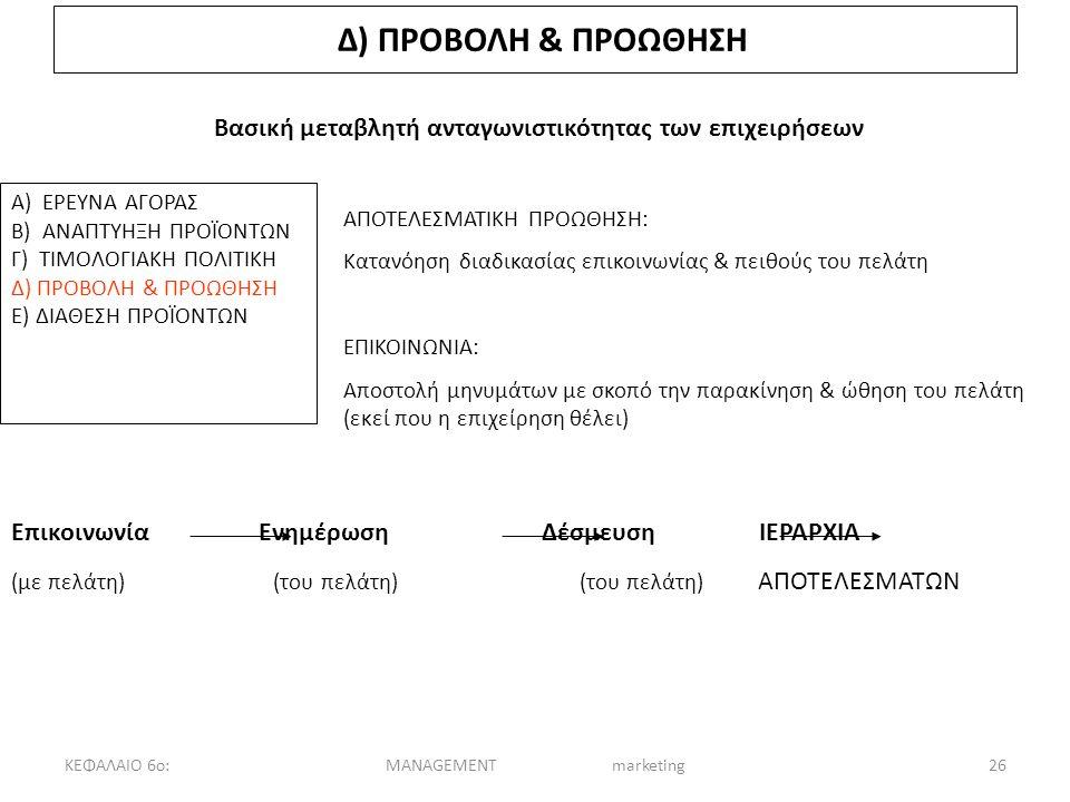 ΚΕΦΑΛΑΙΟ 6ο:MANAGEMENT marketing26 Δ) ΠΡΟΒΟΛΗ & ΠΡΟΩΘΗΣΗ Βασική μεταβλητή ανταγωνιστικότητας των επιχειρήσεων Α) ΕΡΕΥΝΑ ΑΓΟΡΑΣ Β) ΑΝΑΠΤΥΗΞΗ ΠΡΟΪΟΝΤΩΝ Γ) ΤΙΜΟΛΟΓΙΑΚΗ ΠΟΛΙΤΙΚΗ Δ) ΠΡΟΒΟΛΗ & ΠΡΟΩΘΗΣΗ Ε) ΔΙΑΘΕΣΗ ΠΡΟΪΟΝΤΩΝ ΑΠΟΤΕΛΕΣΜΑΤΙΚΗ ΠΡΟΩΘΗΣΗ: Κατανόηση διαδικασίας επικοινωνίας & πειθούς του πελάτη ΕΠΙΚΟΙΝΩΝΙΑ: Αποστολή μηνυμάτων με σκοπό την παρακίνηση & ώθηση του πελάτη (εκεί που η επιχείρηση θέλει) Επικοινωνία Ενημέρωση Δέσμευση ΙΕΡΑΡΧΙΑ (με πελάτη) (του πελάτη) (του πελάτη) ΑΠΟΤΕΛΕΣΜΑΤΩΝ