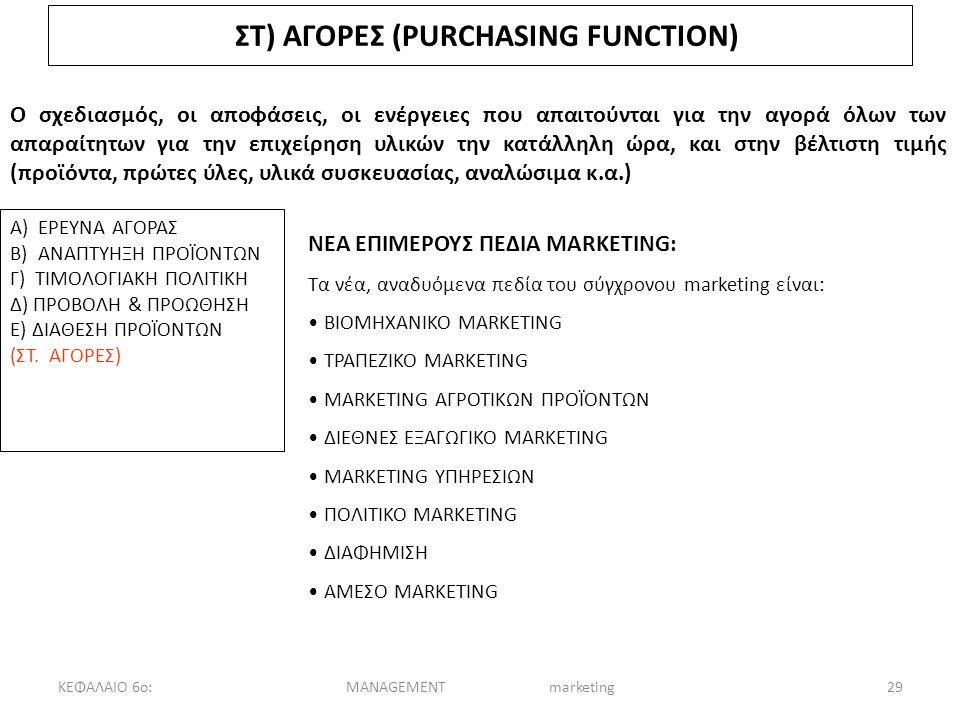 ΚΕΦΑΛΑΙΟ 6ο:MANAGEMENT marketing29 ΣΤ) ΑΓΟΡΕΣ (PURCHASING FUNCTION) Ο σχεδιασμός, οι αποφάσεις, οι ενέργειες που απαιτούνται για την αγορά όλων των απαραίτητων για την επιχείρηση υλικών την κατάλληλη ώρα, και στην βέλτιστη τιμής (προϊόντα, πρώτες ύλες, υλικά συσκευασίας, αναλώσιμα κ.α.) Α) ΕΡΕΥΝΑ ΑΓΟΡΑΣ Β) ΑΝΑΠΤΥΗΞΗ ΠΡΟΪΟΝΤΩΝ Γ) ΤΙΜΟΛΟΓΙΑΚΗ ΠΟΛΙΤΙΚΗ Δ) ΠΡΟΒΟΛΗ & ΠΡΟΩΘΗΣΗ Ε) ΔΙΑΘΕΣΗ ΠΡΟΪΟΝΤΩΝ (ΣΤ.