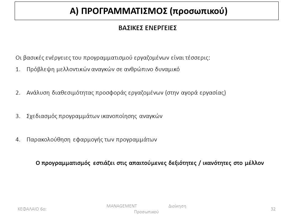 ΚΕΦΑΛΑΙΟ 6ο: MANAGEMENT Διοίκηση Προσωπικού 32 Α) ΠΡΟΓΡΑΜΜΑΤΙΣΜΟΣ (προσωπικού) ΒΑΣΙΚΕΣ ΕΝΕΡΓΕΙΕΣ Οι βασικές ενέργειες του προγραμματισμού εργαζομένων είναι τέσσερις: 1.Πρόβλεψη μελλοντικών αναγκών σε ανθρώπινο δυναμικό 2.Ανάλυση διαθεσιμότητας προσφοράς εργαζομένων (στην αγορά εργασίας) 3.Σχεδιασμός προγραμμάτων ικανοποίησης αναγκών 4.Παρακολούθηση εφαρμογής των προγραμμάτων Ο προγραμματισμός εστιάζει στις απαιτούμενες δεξιότητες / ικανότητες στο μέλλον