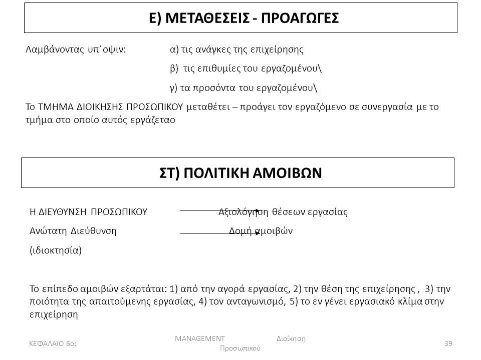 ΚΕΦΑΛΑΙΟ 6ο: MANAGEMENT Διοίκηση Προσωπικού 39 Ε) ΜΕΤΑΘΕΣΕΙΣ - ΠΡΟΑΓΩΓΕΣ Λαμβάνοντας υπ΄οψιν:α) τις ανάγκες της επιχείρησης β) τις επιθυμίες του εργαζομένου\ γ) τα προσόντα του εργαζομένου\ Το ΤΜΗΜΑ ΔΙΟΙΚΗΣΗΣ ΠΡΟΣΩΠΙΚΟΥ μεταθέτει – προάγει τον εργαζόμενο σε συνεργασία με το τμήμα στο οποίο αυτός εργάζεταο ΣΤ) ΠΟΛΙΤΙΚΗ ΑΜΟΙΒΩΝ Η ΔΙΕΥΘΥΝΣΗ ΠΡΟΣΩΠΙΚΟΥ Αξιολόγηση θέσεων εργασίας Ανώτατη Διεύθυνση Δομή αμοιβών (ιδιοκτησία) Το επίπεδο αμοιβών εξαρτάται: 1) από την αγορά εργασίας, 2) την θέση της επιχείρησης, 3) την ποιότητα της απαιτούμενης εργασίας, 4) τον ανταγωνισμό, 5) το εν γένει εργασιακό κλίμα στην επιχείρηση