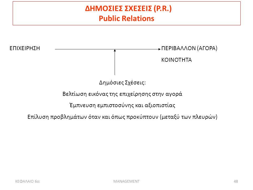ΚΕΦΑΛΑΙΟ 6ο:MANAGEMENT48 ΔΗΜΟΣΙΕΣ ΣΧΕΣΕΙΣ (P.R.) Public Relations ΕΠΙΧΕΙΡΗΣΗΠΕΡΙΒΑΛΛΟΝ (ΑΓΟΡΑ) ΚΟΙΝΟΤΗΤΑ Δημόσιες Σχέσεις: Βελτίωση εικόνας της επιχείρησης στην αγορά Έμπνευση εμπιστοσύνης και αξιοπιστίας Επίλυση προβλημάτων όταν και όπως προκύπτουν (μεταξύ των πλευρών)