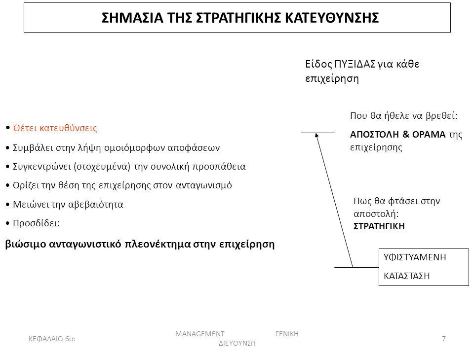 ΚΕΦΑΛΑΙΟ 6ο: MANAGEMENT ΓΕΝΙΚΗ ΔΙΕΥΘΥΝΣΗ 7 ΣΗΜΑΣΙΑ ΤΗΣ ΣΤΡΑΤΗΓΙΚΗΣ ΚΑΤΕΥΘΥΝΣΗΣ Θέτει κατευθύνσεις Συμβάλει στην λήψη ομοιόμορφων αποφάσεων Συγκεντρώνει (στοχευμένα) την συνολική προσπάθεια Ορίζει την θέση της επιχείρησης στον ανταγωνισμό Μειώνει την αβεβαιότητα Προσδίδει: βιώσιμο ανταγωνιστικό πλεονέκτημα στην επιχείρηση Είδος ΠΥΞΙΔΑΣ για κάθε επιχείρηση Που θα ήθελε να βρεθεί: ΑΠΟΣΤΟΛΗ & ΟΡΑΜΑ της επιχείρησης Πως θα φτάσει στην αποστολή: ΣΤΡΑΤΗΓΙΚΗ ΥΦΙΣΤΥΑΜΕΝΗ ΚΑΤΑΣΤΑΣΗ