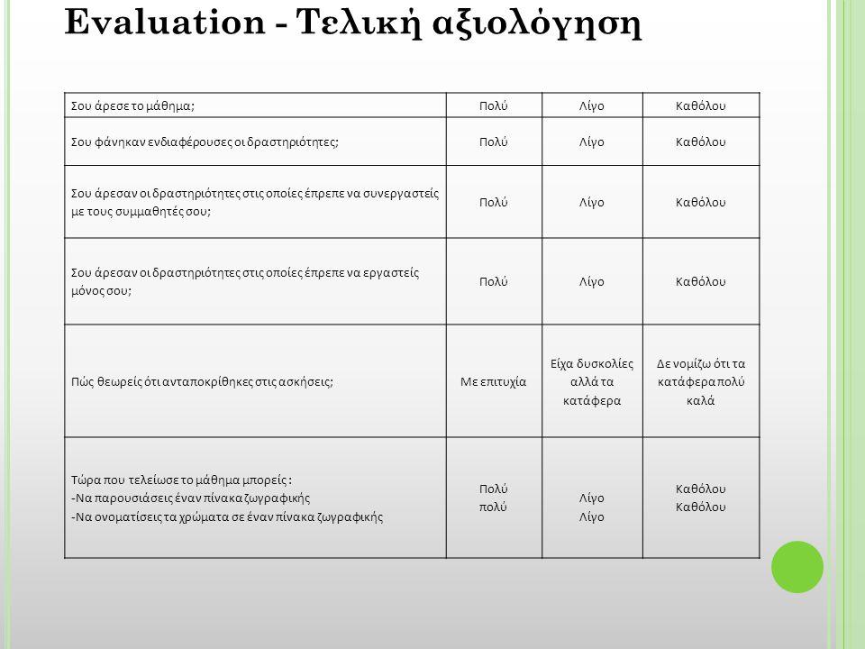 Evaluation - Τελική αξιολόγηση Σου άρεσε το μάθημα;ΠολύΛίγοΚαθόλου Σου φάνηκαν ενδιαφέρουσες οι δραστηριότητες;ΠολύΛίγοΚαθόλου Σου άρεσαν οι δραστηριότητες στις οποίες έπρεπε να συνεργαστείς με τους συμμαθητές σου; ΠολύΛίγοΚαθόλου Σου άρεσαν οι δραστηριότητες στις οποίες έπρεπε να εργαστείς μόνος σου; ΠολύΛίγοΚαθόλου Πώς θεωρείς ότι ανταποκρίθηκες στις ασκήσεις;Με επιτυχία Είχα δυσκολίες αλλά τα κατάφερα Δε νομίζω ότι τα κατάφερα πολύ καλά Τώρα που τελείωσε το μάθημα μπορείς : - Να παρουσιάσεις έναν πίνακα ζωγραφικής - Να ονοματίσεις τα χρώματα σε έναν πίνακα ζωγραφικής Πολύ πολύ Λίγο Καθόλου