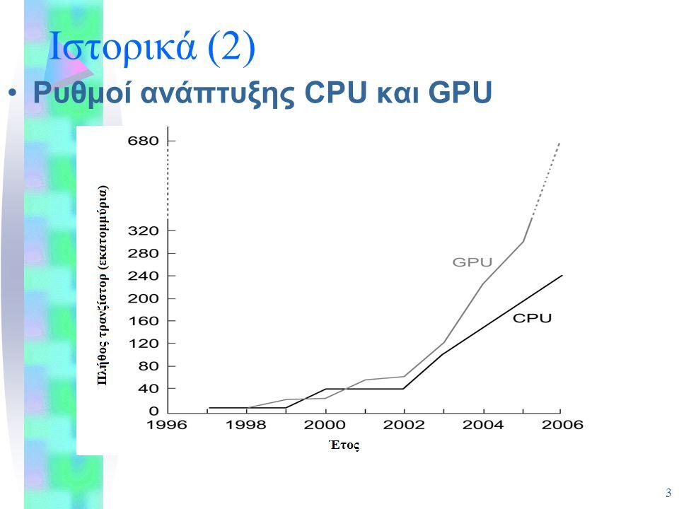 3 Ρυθμοί ανάπτυξης CPU και GPU Ιστορικά (2)