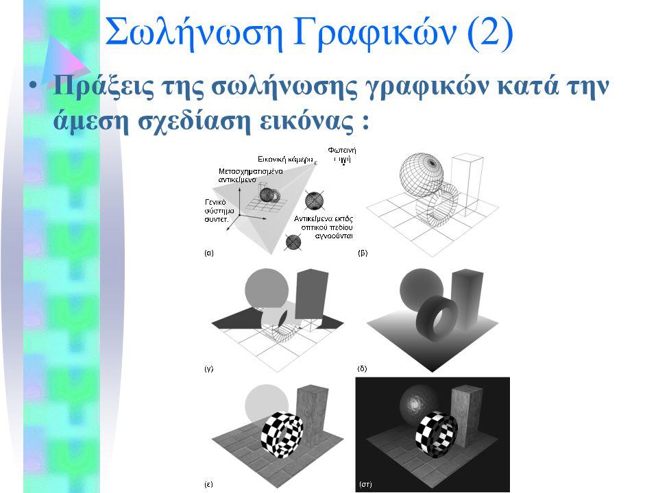 Σωλήνωση Γραφικών (2) Πράξεις της σωλήνωσης γραφικών κατά την άμεση σχεδίαση εικόνας :