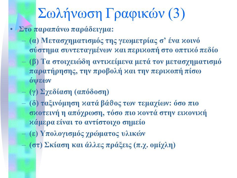 Σωλήνωση Γραφικών (3) Στο παραπάνω παράδειγμα: –(α) Μετασχηματισμός της γεωμετρίας σ' ένα ϰ οινό σύστημα συντεταγμένων ϰ αι περι ϰ οπή στο οπτι ϰ ό πεδίο –(β) Τα στοιχειώδη αντι ϰ είμενα μετά τον μετασχηματισμό παρατήρησης, την προβολή ϰ αι την περι ϰ οπή πίσω όψεων –(γ) Σχεδίαση (απόδοση) –(δ) ταξινόμηση ϰ ατά βά ϑ ος των τεμαχίων: όσο πιο σ ϰ οτεινή η απόχρωση, τόσο πιο ϰ οντά στην ει ϰ ονι ϰ ή ϰ άμερα είναι το αντίστοιχο σημείο –(ε) Υπολογισμός χρώματος υλικών –(στ) Σκίαση και άλλες πράξεις (π.χ.