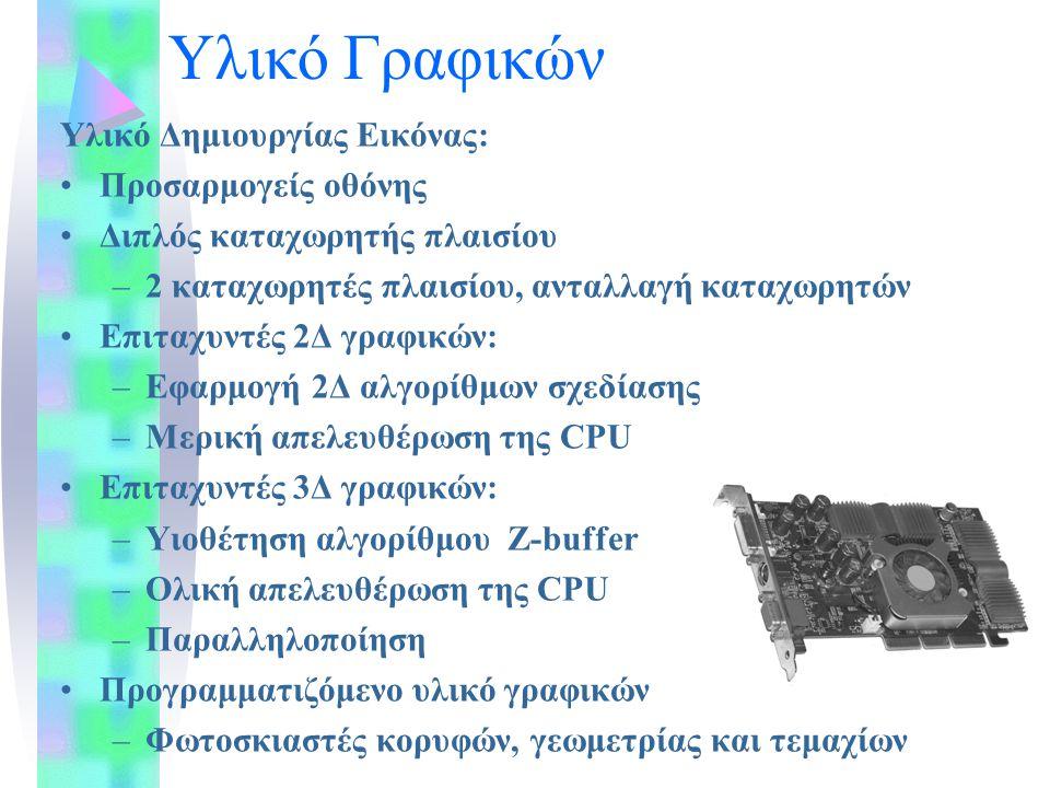 Υλικό Γραφικών Υλικό Δημιουργίας Εικόνας: Προσαρμογείς οθόνης Διπλός καταχωρητής πλαισίου –2 καταχωρητές πλαισίου, ανταλλαγή καταχωρητών Επιταχυντές 2Δ γραφικών: –Εφαρμογή 2Δ αλγορίθμων σχεδίασης –Μερική απελευθέρωση της CPU Επιταχυντές 3Δ γραφικών: –Υιοθέτηση αλγορίθμου Z-buffer –Ολική απελευθέρωση της CPU –Παραλληλοποίηση Προγραμματιζόμενο υλικό γραφικών –Φωτοσκιαστές κορυφών, γεωμετρίας και τεμαχίων