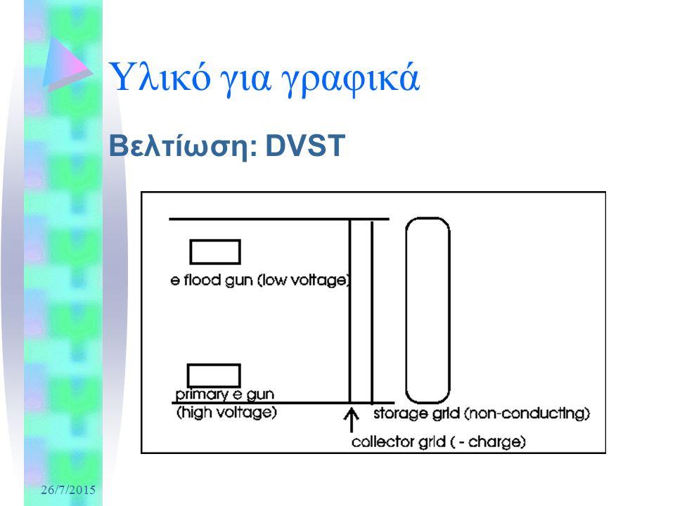 26/7/2015 Υλικό για γραφικά Βελτίωση: DVST