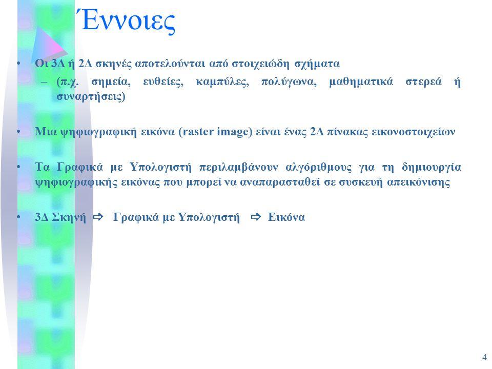 Έννοιες Οι 3Δ ή 2Δ σκηνές αποτελούνται από στοιχειώδη σχήματα –(π.χ.