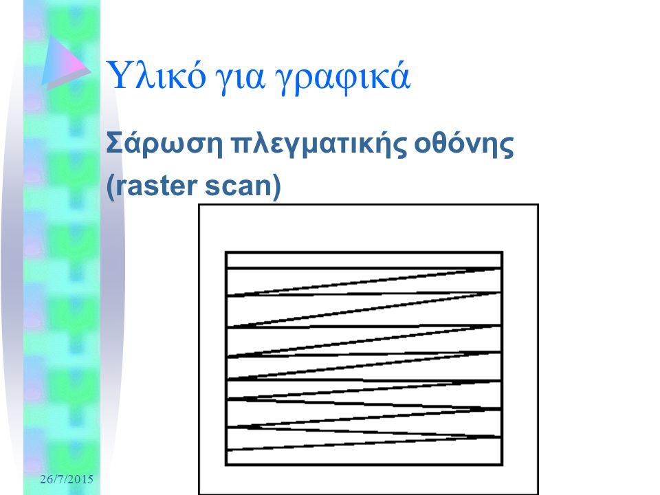 26/7/2015 Υλικό για γραφικά Σάρωση πλεγματικής οθόνης (raster scan)