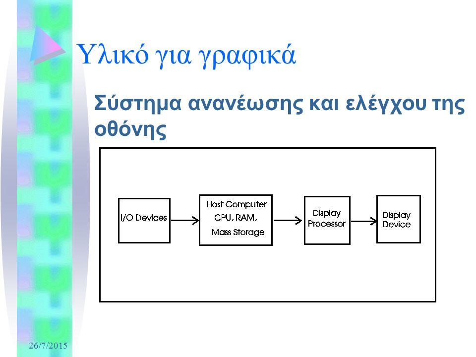 26/7/2015 Υλικό για γραφικά Σύστημα ανανέωσης και ελέγχου της οθόνης
