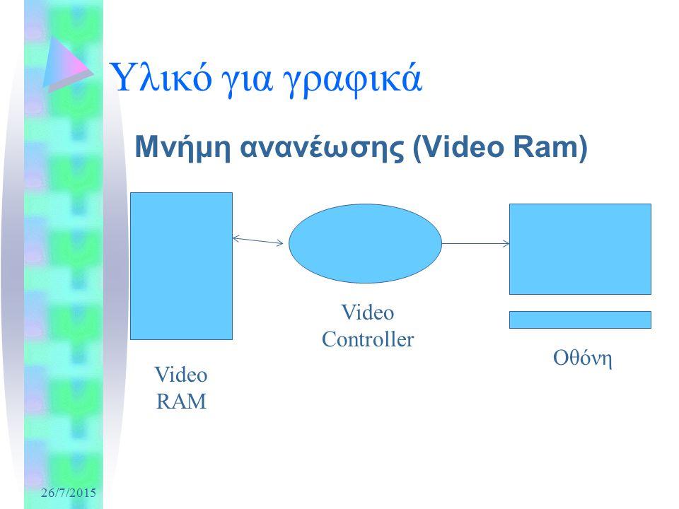 26/7/2015 Υλικό για γραφικά Μνήμη ανανέωσης (Video Ram) Video Controller Video RAM Οθόνη