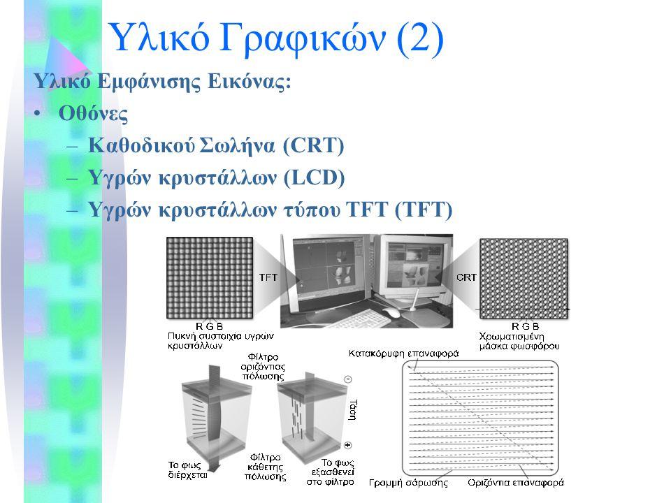 Υλικό Γραφικών (2) Υλικό Εμφάνισης Εικόνας: Οθόνες –Καθοδικού Σωλήνα (CRT) –Υγρών κρυστάλλων (LCD) –Υγρών κρυστάλλων τύπου TFT (TFT)