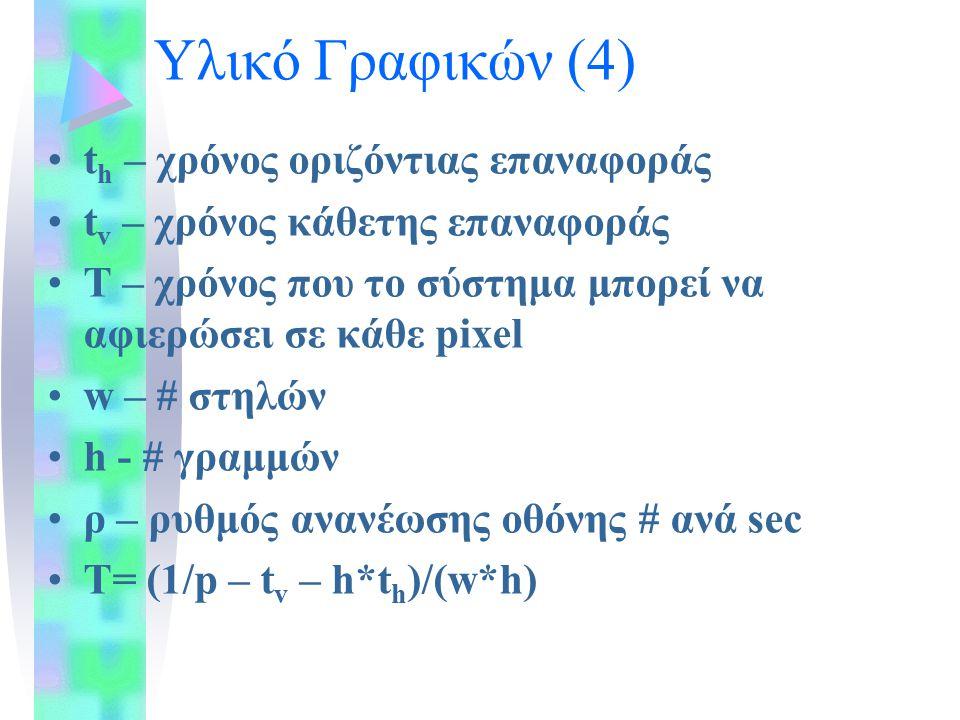 Υλικό Γραφικών (4) t h – χρόνος οριζόντιας επαναφοράς t v – χρόνος κάθετης επαναφοράς Τ – χρόνος που το σύστημα μπορεί να αφιερώσει σε κάθε pixel w – # στηλών h - # γραμμών ρ – ρυθμός ανανέωσης οθόνης # ανά sec T= (1/p – t v – h*t h )/(w*h)