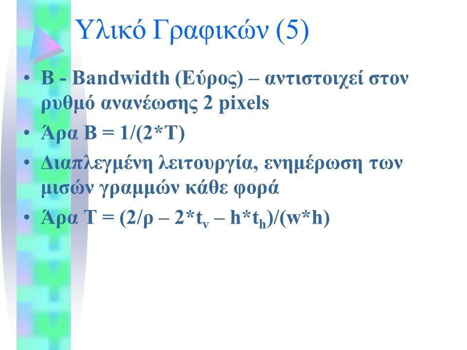 Υλικό Γραφικών (5) Β - Bandwidth (Εύρος) – αντιστοιχεί στον ρυθμό ανανέωσης 2 pixels Άρα Β = 1/(2*Τ) Διαπλεγμένη λειτουργία, ενημέρωση των μισών γραμμών κάθε φορά Άρα Τ = (2/ρ – 2*t v – h*t h )/(w*h)