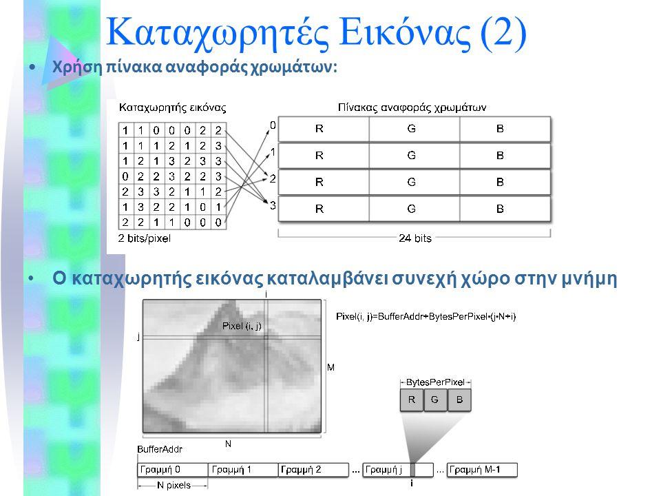Καταχωρητές Εικόνας (2) Χρήση πίνακα αναφοράς χρωμάτων: Ο καταχωρητής εικόνας καταλαμβάνει συνεχή χώρο στην μνήμη
