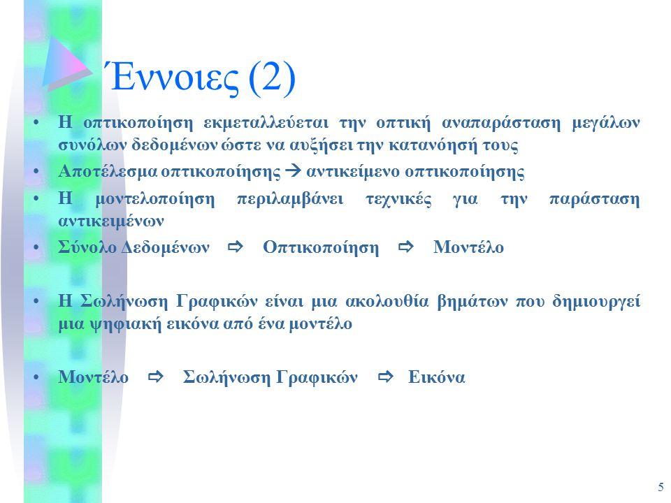 Έννοιες (3) Βήματα σχεδίασης για 2Δ κείμενο 6
