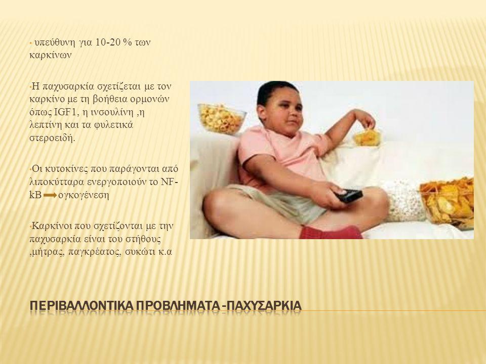υπεύθυνη για 10-20 % των καρκίνων Η παχυσαρκία σχετίζεται με τον καρκίνο με τη βοήθεια ορμονών όπως ΙGF1, η ινσουλίνη,η λεπτίνη και τα φυλετικά στεροειδή.