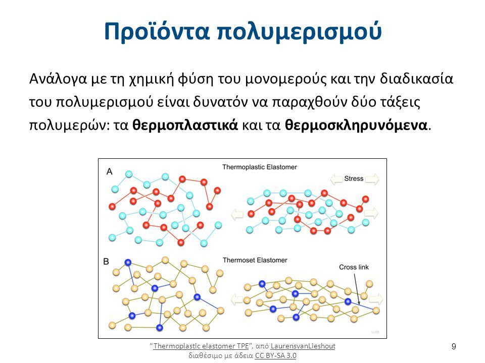 Προϊόντα πολυμερισμού Ανάλογα με τη χημική φύση του μονομερούς και την διαδικασία του πολυμερισμού είναι δυνατόν να παραχθούν δύο τάξεις πολυμερών: τα
