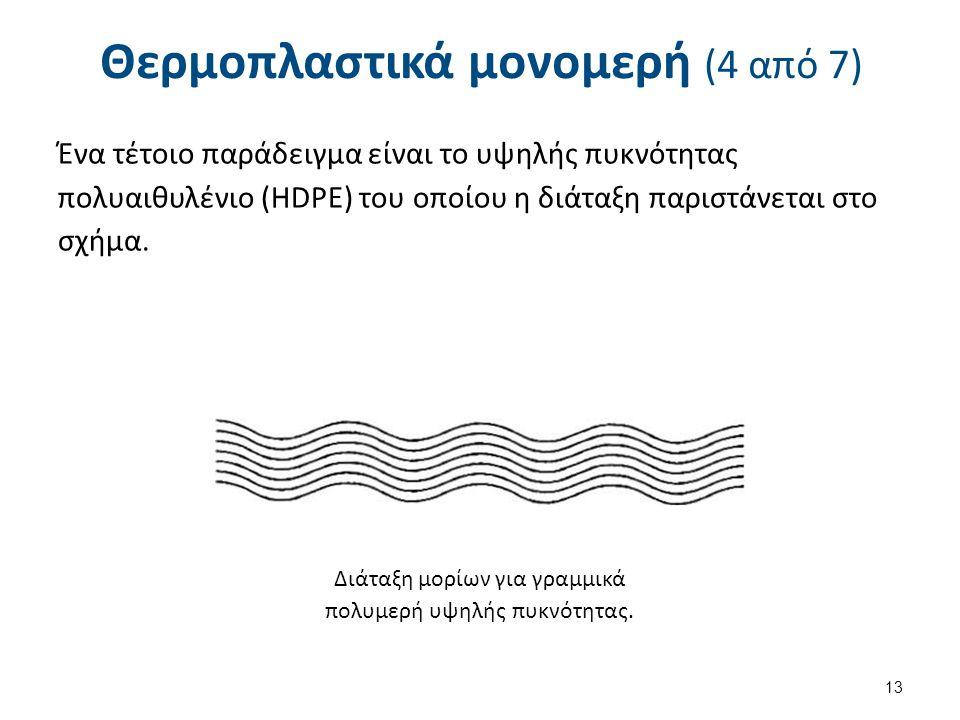 Θερμοπλαστικά μονομερή (4 από 7) Ένα τέτοιο παράδειγμα είναι το υψηλής πυκνότητας πολυαιθυλένιο (HDPE) του οποίου η διάταξη παριστάνεται στο σχήμα. Δι