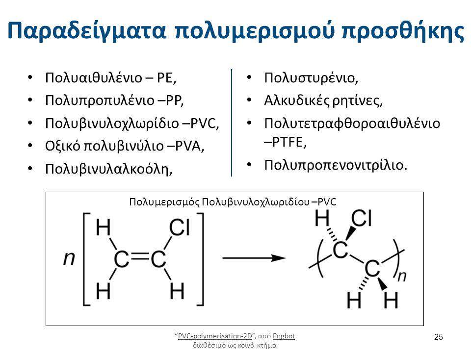 Παραδείγματα πολυμερισμού προσθήκης Πολυαιθυλένιο – PE, Πολυπροπυλένιο –PP, Πολυβινυλοχλωρίδιο –PVC, Οξικό πολυβινύλιο –PVA, Πολυβινυλαλκοόλη, Πολυστυ