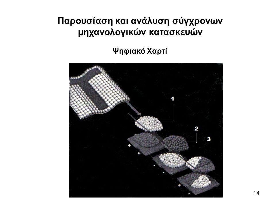 14 Παρουσίαση και ανάλυση σύγχρονων μηχανολογικών κατασκευών Ψηφιακό Χαρτί