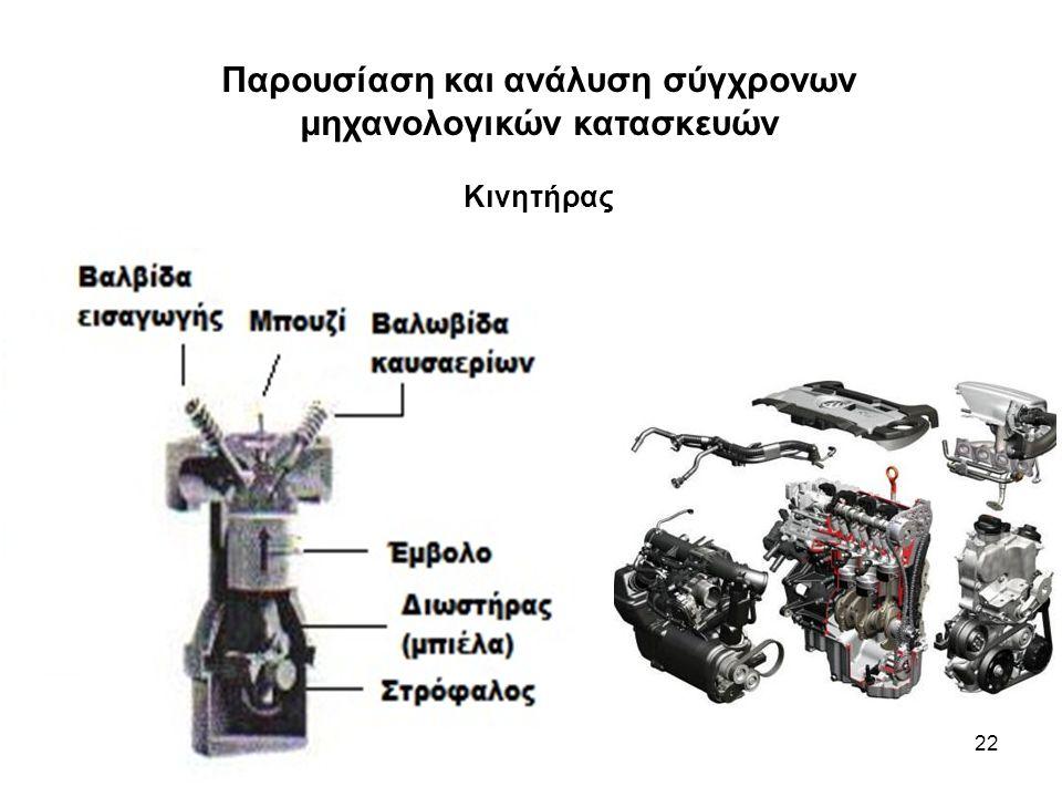 22 Παρουσίαση και ανάλυση σύγχρονων μηχανολογικών κατασκευών Κινητήρας