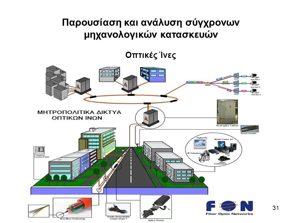 31 Παρουσίαση και ανάλυση σύγχρονων μηχανολογικών κατασκευών Οπτικές Ίνες