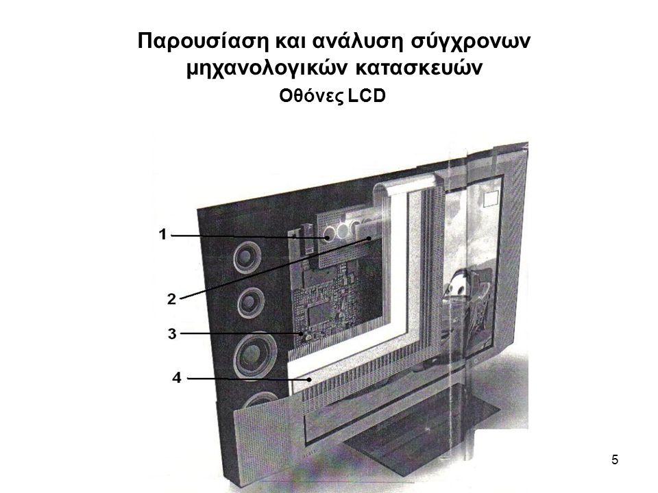 5 Οθόνες LCD