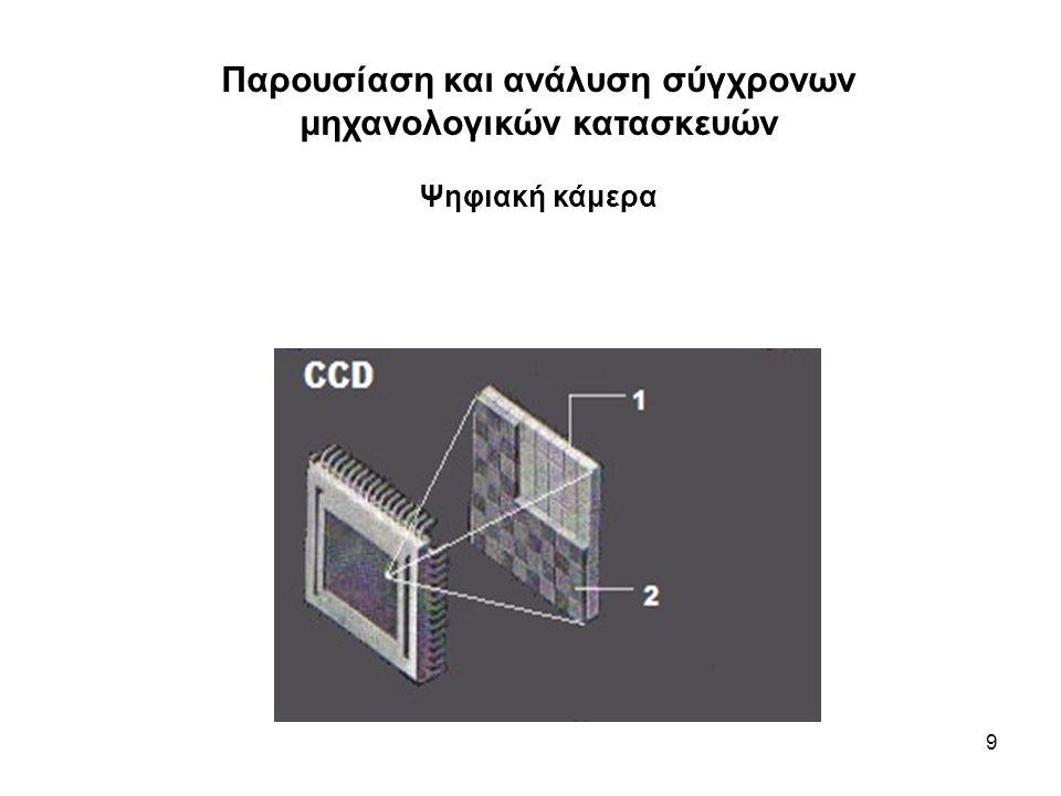 9 Παρουσίαση και ανάλυση σύγχρονων μηχανολογικών κατασκευών Ψηφιακή κάμερα