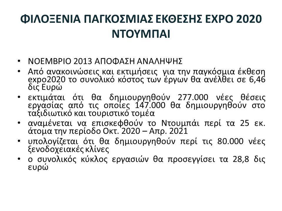 ΦΙΛΟΞΕΝΙΑ ΠΑΓΚΟΣΜΙΑΣ ΕΚΘΕΣΗΣ EXPO 2020 ΝΤΟΥΜΠΑΙ ΝΟΕΜΒΡΙΟ 2013 ΑΠΟΦΑΣΗ ΑΝΑΛΗΨΗΣ Από ανακοινώσεις και εκτιμήσεις για την παγκόσμια έκθεση expo2020 το συνολικό κόστος των έργων θα ανέλθει σε 6,46 δις Ευρώ εκτιμάται ότι θα δημιουργηθούν 277.000 νέες θέσεις εργασίας από τις οποίες 147.000 θα δημιουργηθούν στο ταξιδιωτικό και τουριστικό τομέα αναμένεται να επισκεφθούν το Ντουμπάι περί τα 25 εκ.