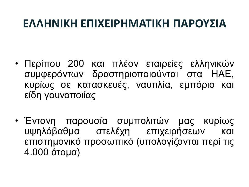 ΕΛΛΗΝΙΚΗ ΕΠΙΧΕΙΡΗΜΑΤΙΚΗ ΠΑΡΟΥΣΙΑ Περίπου 200 και πλέον εταιρείες ελληνικών συμφερόντων δραστηριοποιούνται στα ΗΑΕ, κυρίως σε κατασκευές, ναυτιλία, εμπόριο και είδη γουνοποιίας Έντονη παρουσία συμπολιτών μας κυρίως υψηλόβαθμα στελέχη επιχειρήσεων και επιστημονικό προσωπικό (υπολογίζονται περί τις 4.000 άτομα)