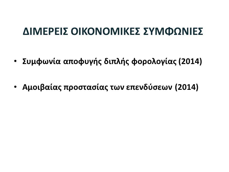 ΔΙΜΕΡΕΙΣ ΟΙΚΟΝΟΜΙΚΕΣ ΣΥΜΦΩΝΙΕΣ Συμφωνία αποφυγής διπλής φορολογίας (2014) Αμοιβαίας προστασίας των επενδύσεων (2014)