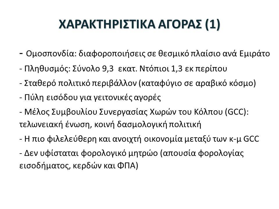 ΧΑΡΑΚΤΗΡΙΣΤΙΚΑ ΑΓΟΡΑΣ (1) - Ομοσπονδία: διαφοροποιήσεις σε θεσμικό πλαίσιο ανά Εμιράτο - Πληθυσμός: Σύνολο 9,3 εκατ.