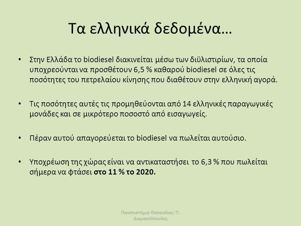 Τα ελληνικά δεδομένα… Στην Ελλάδα το biodiesel διακινείται μέσω των διϋλιστιρίων, τα οποία υποχρεούνται να προσθέτουν 6,5 % καθαρού biodiesel σε όλες