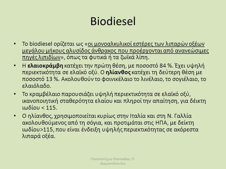 Φυτά για παραγωγή Biodiesel ΦΥΤΟΠεριεκτικό- τητα ελαίου Ποσοστό συμμετοχής (%) Ελαιοκράμβη40-4584 Ηλίανθος35-4513 Φοίνικας45-501 Βαμβάκι18-201 Σόγια18-201 Πηγή: Austrian Biofuels Institute, 1997 Καθαρό biodiesel B 100 από σόγια Πανεπιστήμιο Θεσσαλίας: Π.
