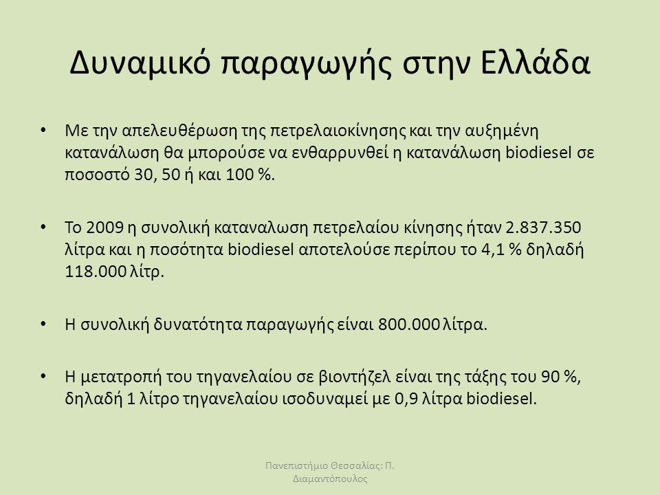 Δυναμικό παραγωγής στην Ελλάδα Με την απελευθέρωση της πετρελαιοκίνησης και την αυξημένη κατανάλωση θα μπορούσε να ενθαρρυνθεί η κατανάλωση biodiesel