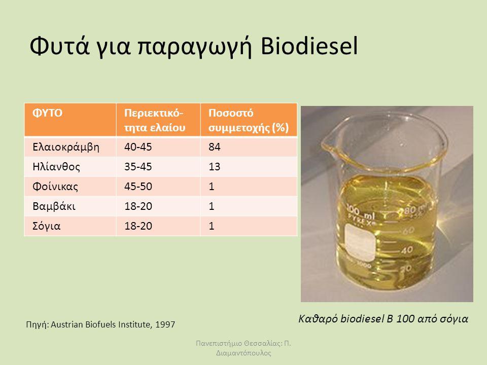 Φυτά για παραγωγή Biodiesel ΦΥΤΟΠεριεκτικό- τητα ελαίου Ποσοστό συμμετοχής (%) Ελαιοκράμβη40-4584 Ηλίανθος35-4513 Φοίνικας45-501 Βαμβάκι18-201 Σόγια18